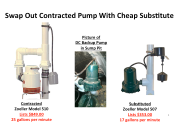 Backup Pump Swap