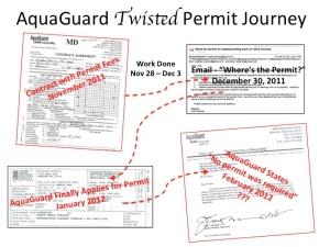 AquaGuard Twisted Permit Tale