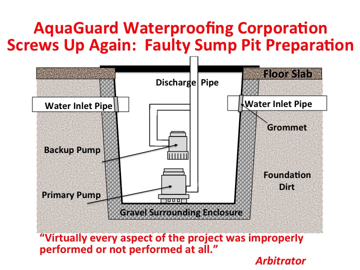 sump pit basement waterproofing aquaguard faulty sump enclosure